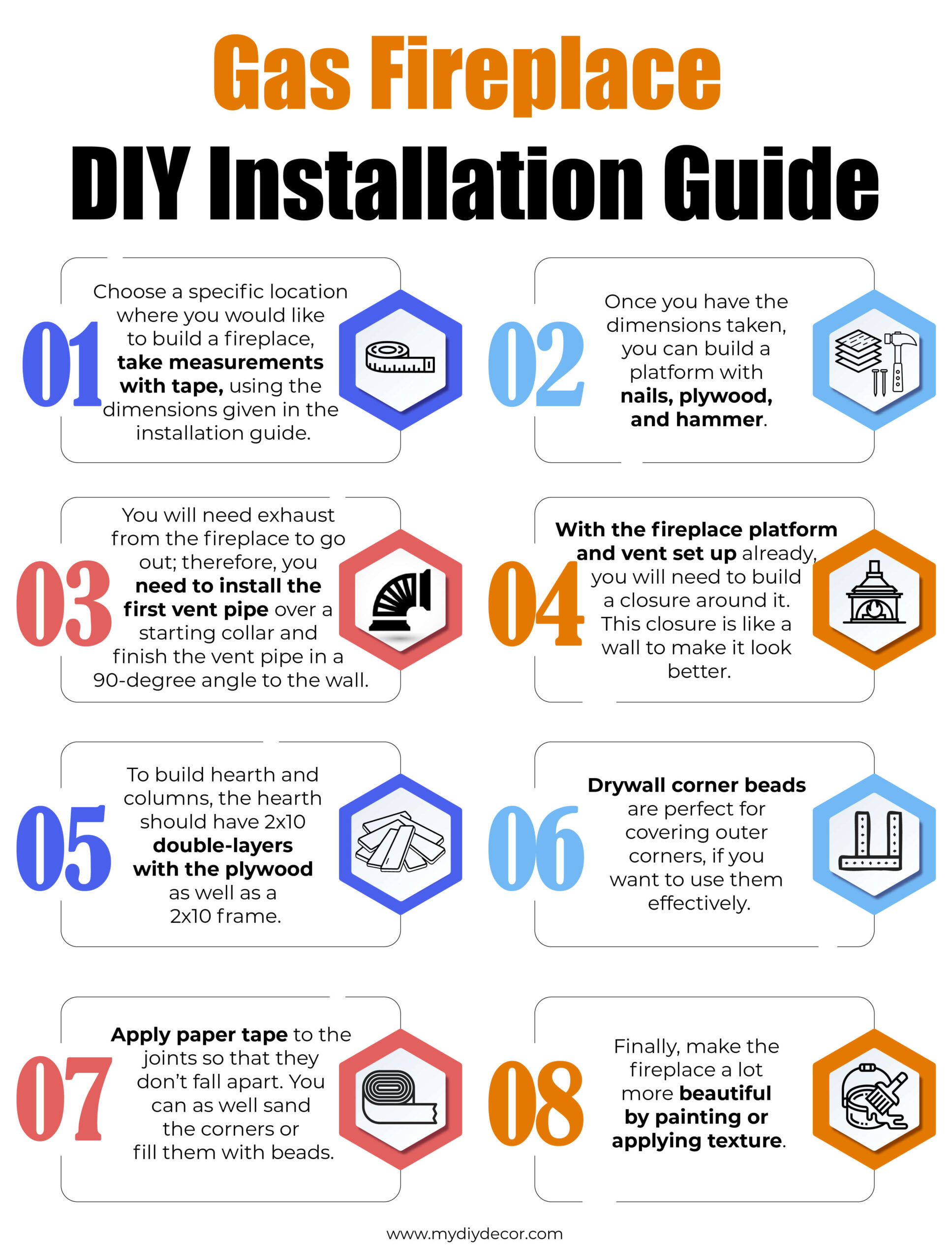 Gas fireplace DIY installation guide