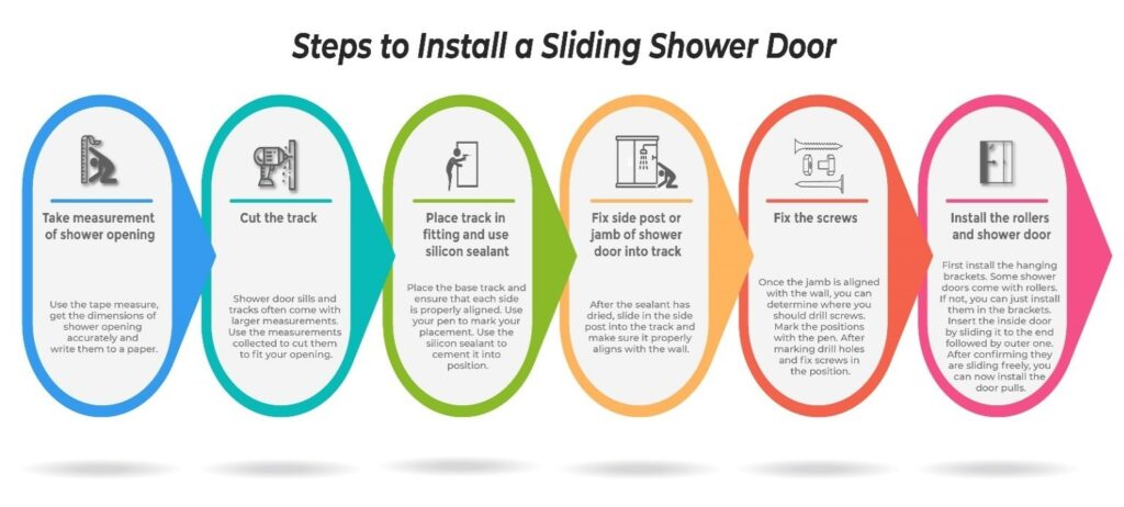 Steps to Install a Sliding Shower Door