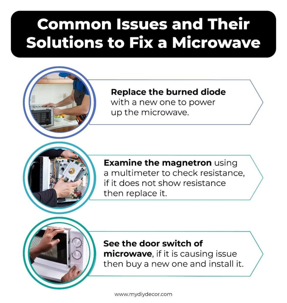 Common issues and their solutions to fix a microwave