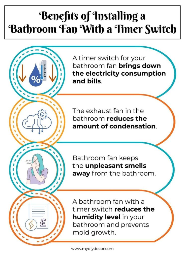 benifits of installing a bathroom fan with a timer switch