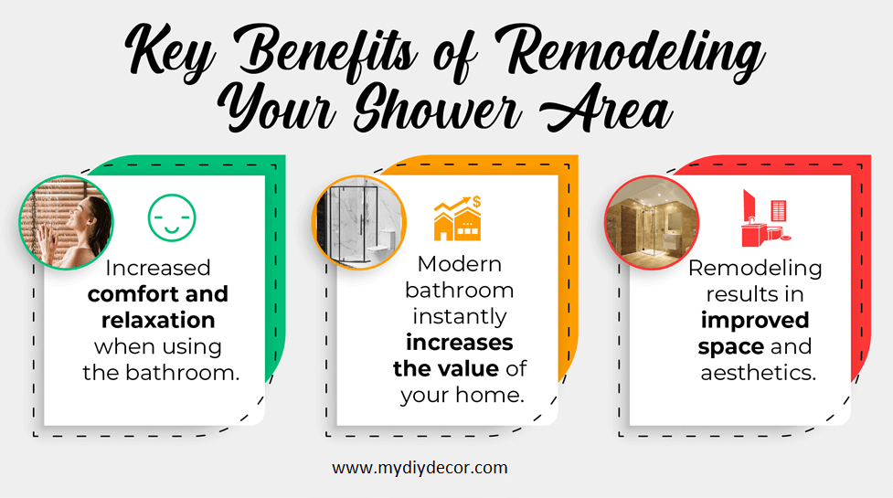key benefits of remondeling your shower area