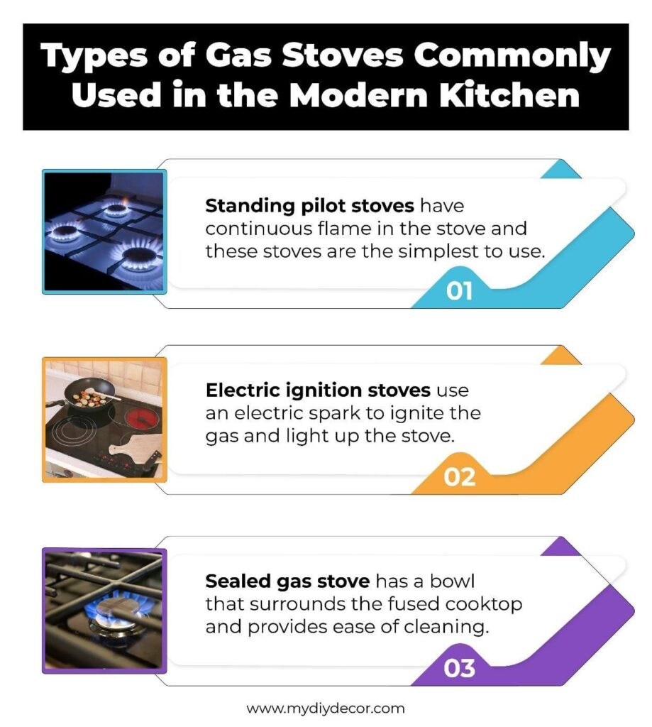types of gas stoves commonly used in the modern kitchen